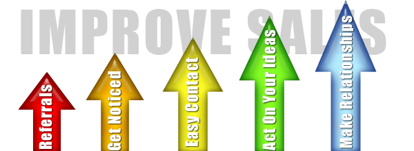 improve-your-sales-results
