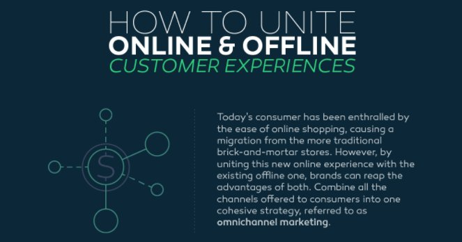 INFOGRAPHIC HOW TO UNITE ONLINE AND OFFLINE CUSTOMER EXPERIENCES