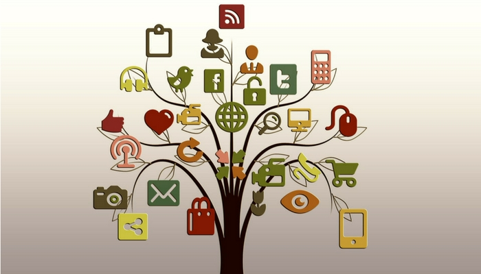 How to Create a Successful Social Media Marketing Plan