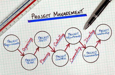 Top 48 Project Management Tips – How To Really Manage A Project