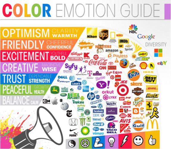 6 Psychology Based Design Tips to Improve Engagement on Your Website3