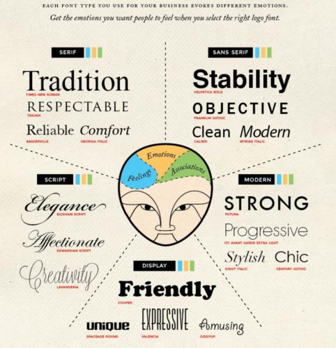 6 Psychology Based Design Tips to Improve Engagement on Your Website5