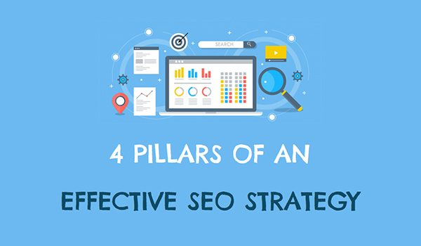 4 Areas of SEO You Need to Master to Achieve Greatness on Google [Infographic]