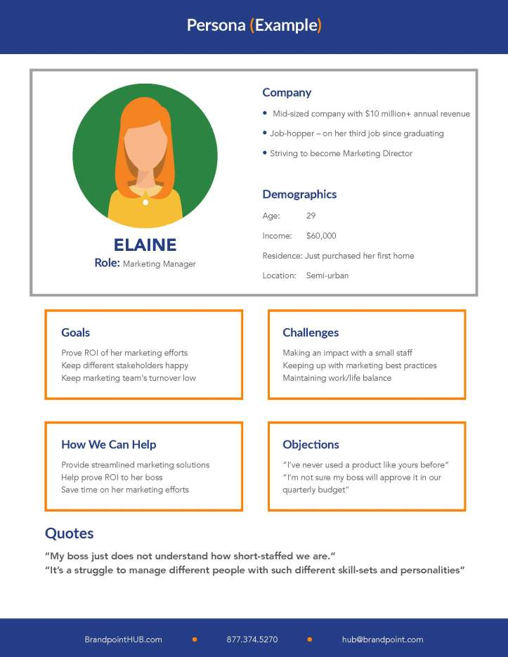 BrandpointHUB_Buyer_Persona_Template_FORM_Page_2