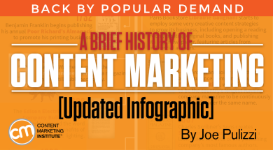 The History of Content Marketing [Updated Infographic]