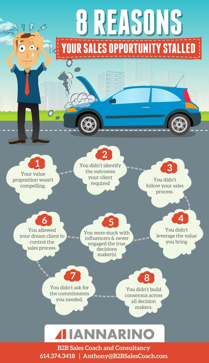 8-reasons-your-deal-stalled-inforgraphic.jpg