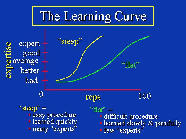 Reduce your new ad rep's learning curve 2.jpg