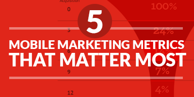 The Five Mobile Marketing Metrics That Matter Most