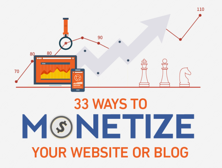 33 Ways to Monetize a Website (or a Blog)