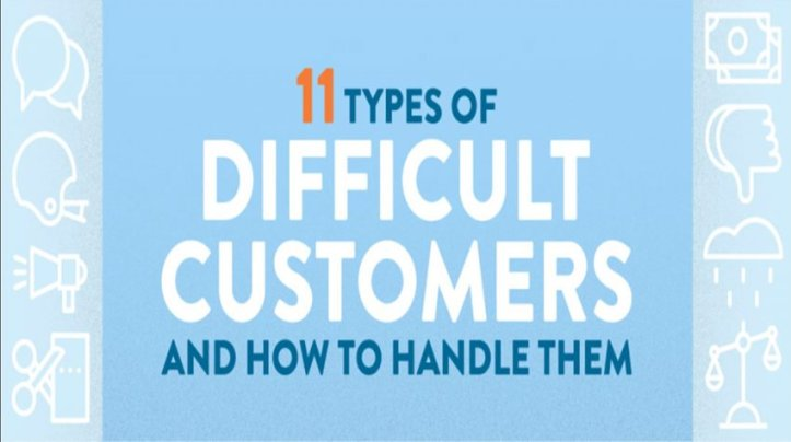 11 Types of Difficult Customers and Ideas for How to Handle Them (INFOGRAPHIC)