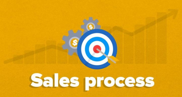 Sales process A roadmap to better sales performance