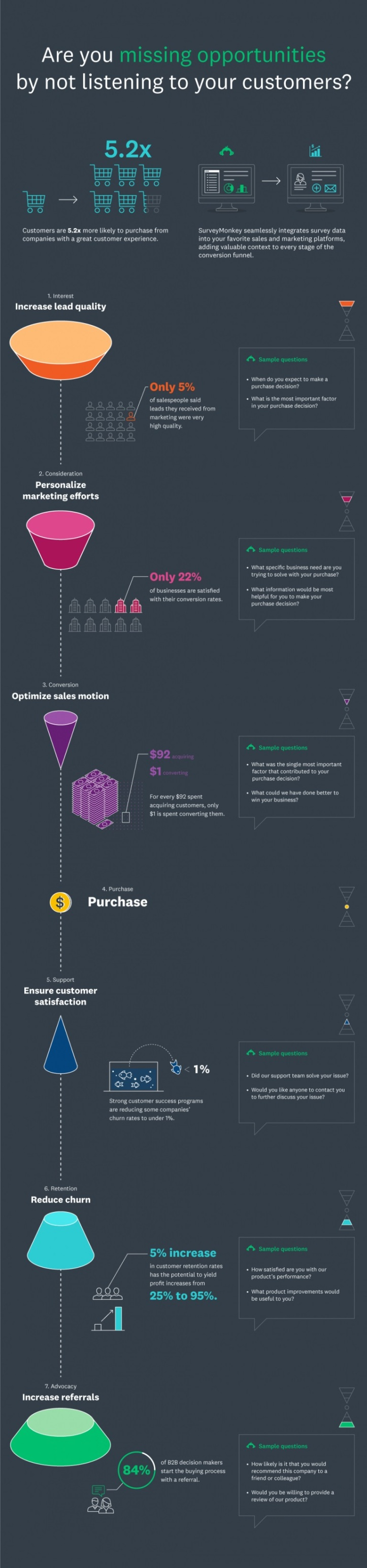 integration-funnel-infographic-3-768x3285