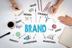 7 Types of Branding Strategies and How to Select One (+ Examples)