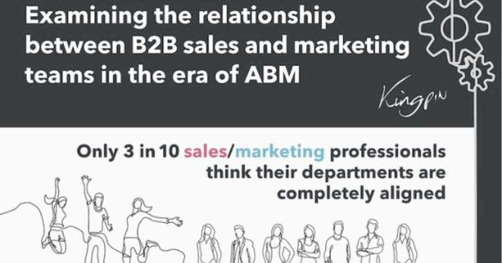 The B2B Marketing and Sales Relationship in the Age of ABM